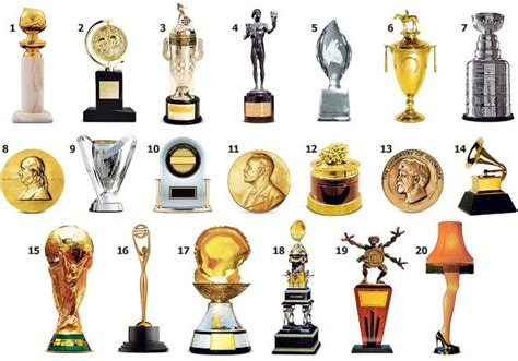 Answers to the trophy quiz - News - The Columbus Dispatch